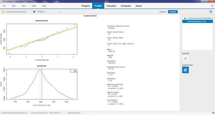 Normal Distribution Test by Andreas Forster   SAP App Center
