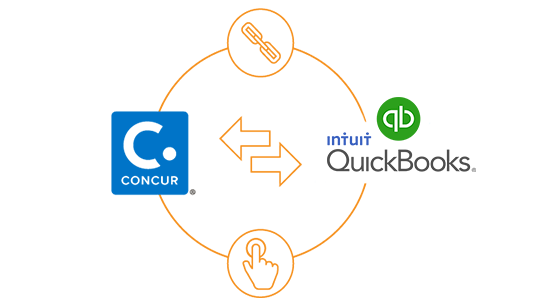 Connector For QuickBooks By SAP SAP App Center - Invoice app that syncs with quickbooks