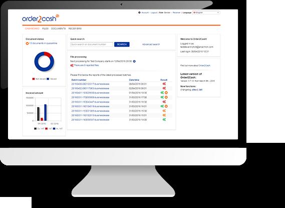 Muti-format, multi-channel, global e-Invoicing