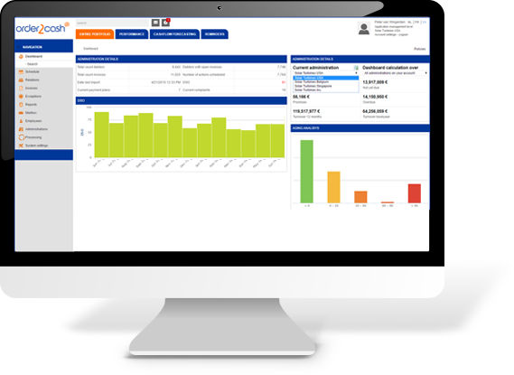 Smart, online credit management