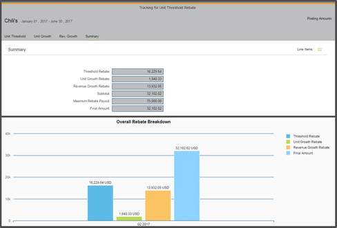 SAP Incentive Administration by Vistex by SAP   SAP App Center