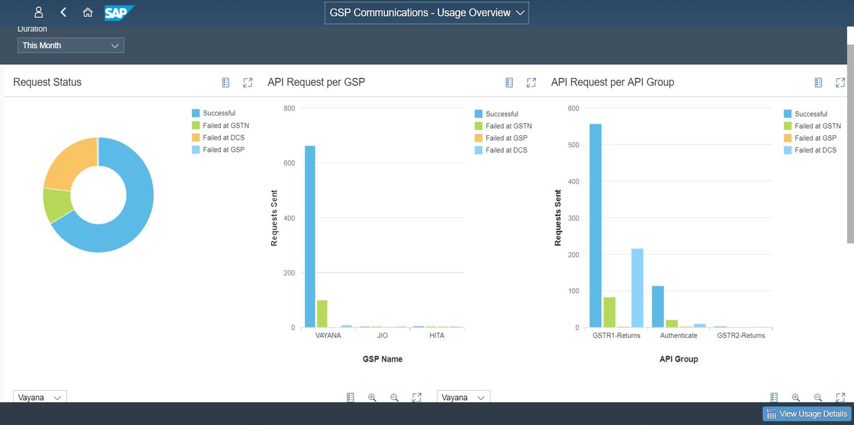 SAP Localization Hub, Digital Compliance Service for India