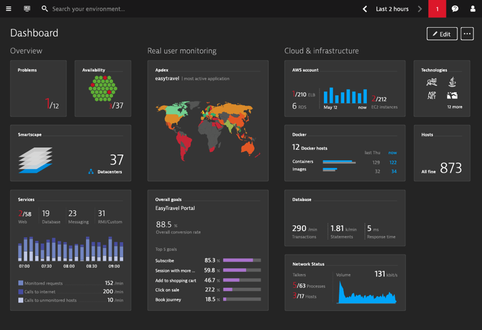 Dynatrace by Dynatrace | SAP App Center