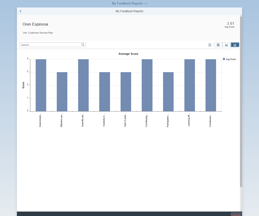 Continuous Performance Management With Feedbacks
