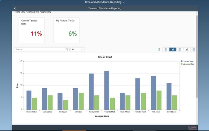 Discipline Management by Sodales Solutions Inc | SAP App Center