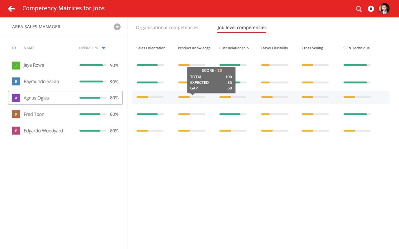 Cherrywork HR Apps - Career Planning