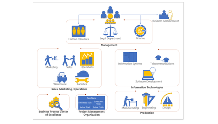 Visio Pro for Office 365 (Government) by Microsoft
