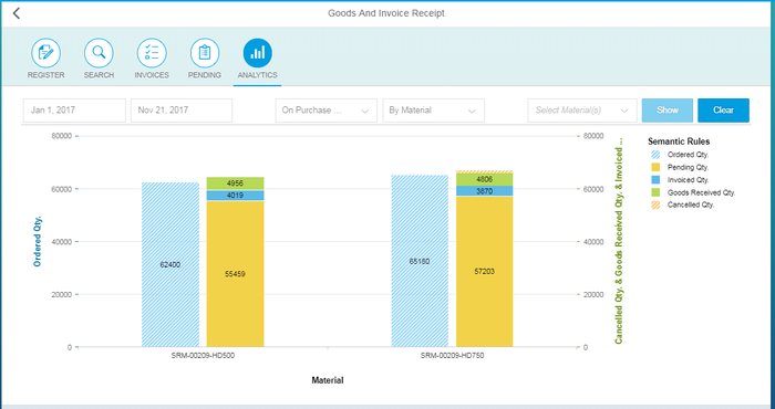 Pantheon GR-IR by pantheon-inc com | SAP App Center