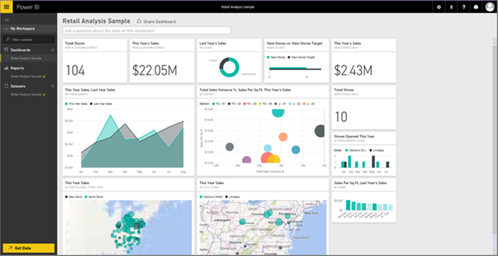 Power BI Pro by Microsoft | COSMO 365 Marketplace