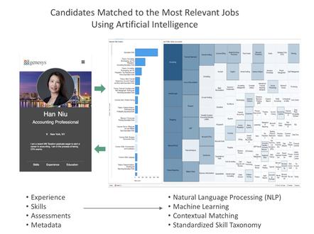 Genesys Talent MatchList by Genesys Talent   SAP App Center