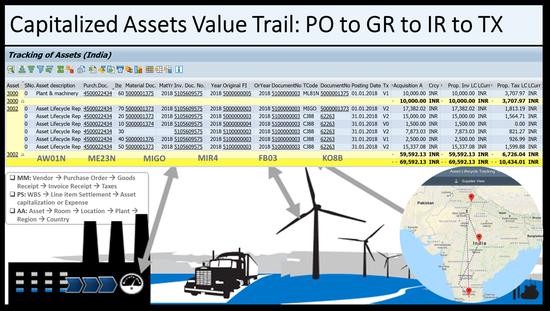Asset Lifecycle Tracking by Samvadya | SAP App Center