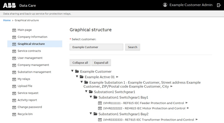 Graphical structure