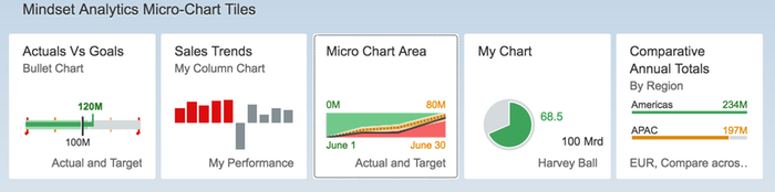 Mindset Analytics for SAP BW by Mindset Consulting | SAP App