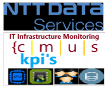 IT Infrastructure Monitoring Dashboard