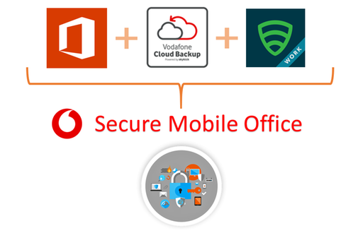 Collaboration, Mobile Security, and Cloud Backup all together in one Bundle