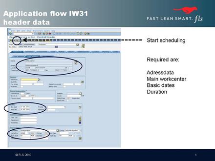 FLS INTEGRATION SUITE FOR SAP ERP by FLS GmbH | SAP App Center