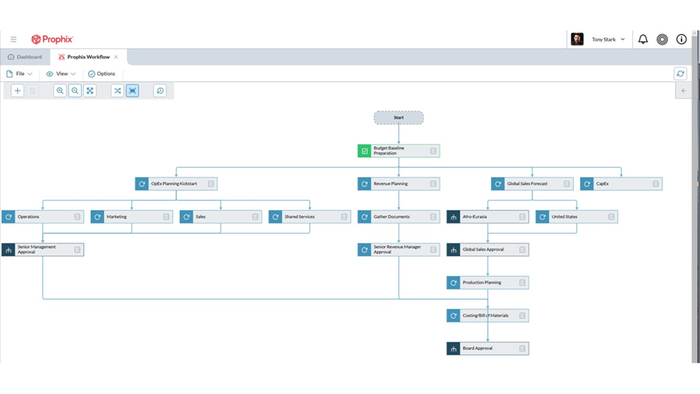 Workflow and Automation
