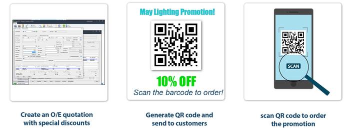 Promotion QR Codes