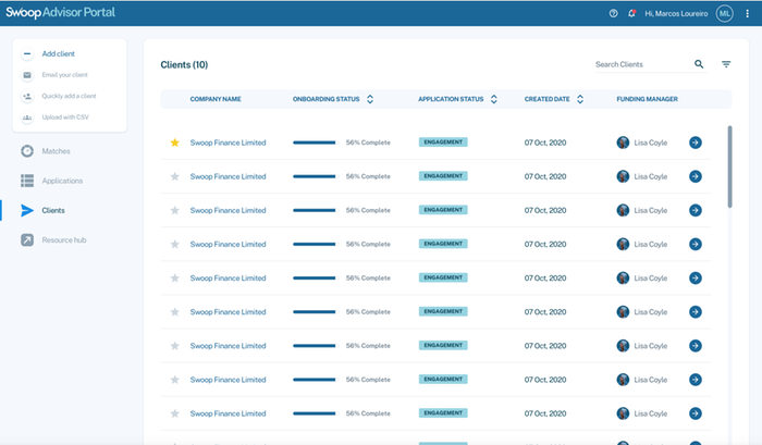Personalised dashboard (tracking)