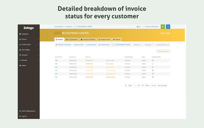 Detailed invoice status