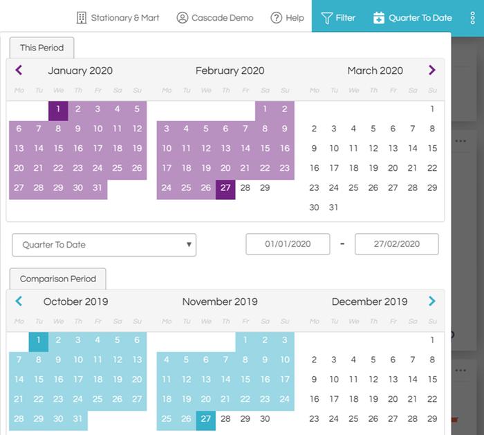 Advanced Date Comparisons