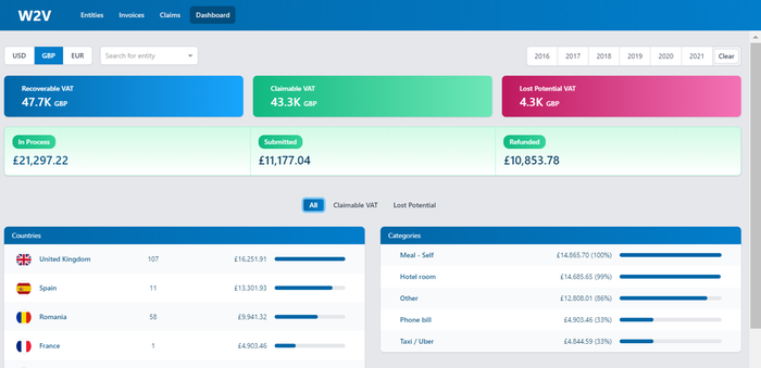 Dashboard for Full Transparency of Your Claims