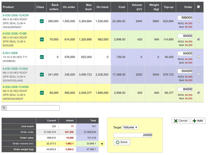Optimal Purchase Orders at the click of a button